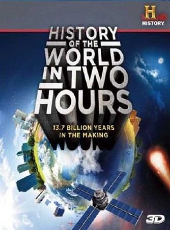 Скачать с letitbit  История мира за два часа / History of the world in two  ...